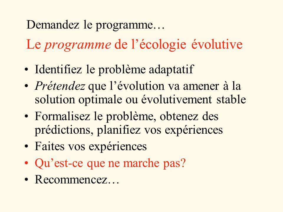 Le programme de l'écologie évolutive