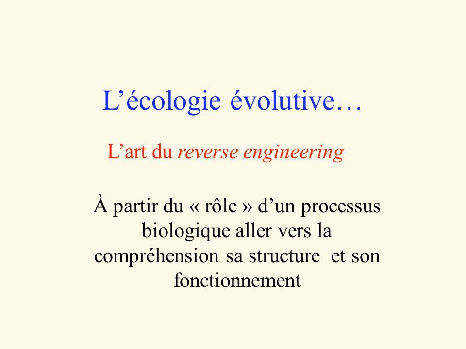 L'écologie évolutive…