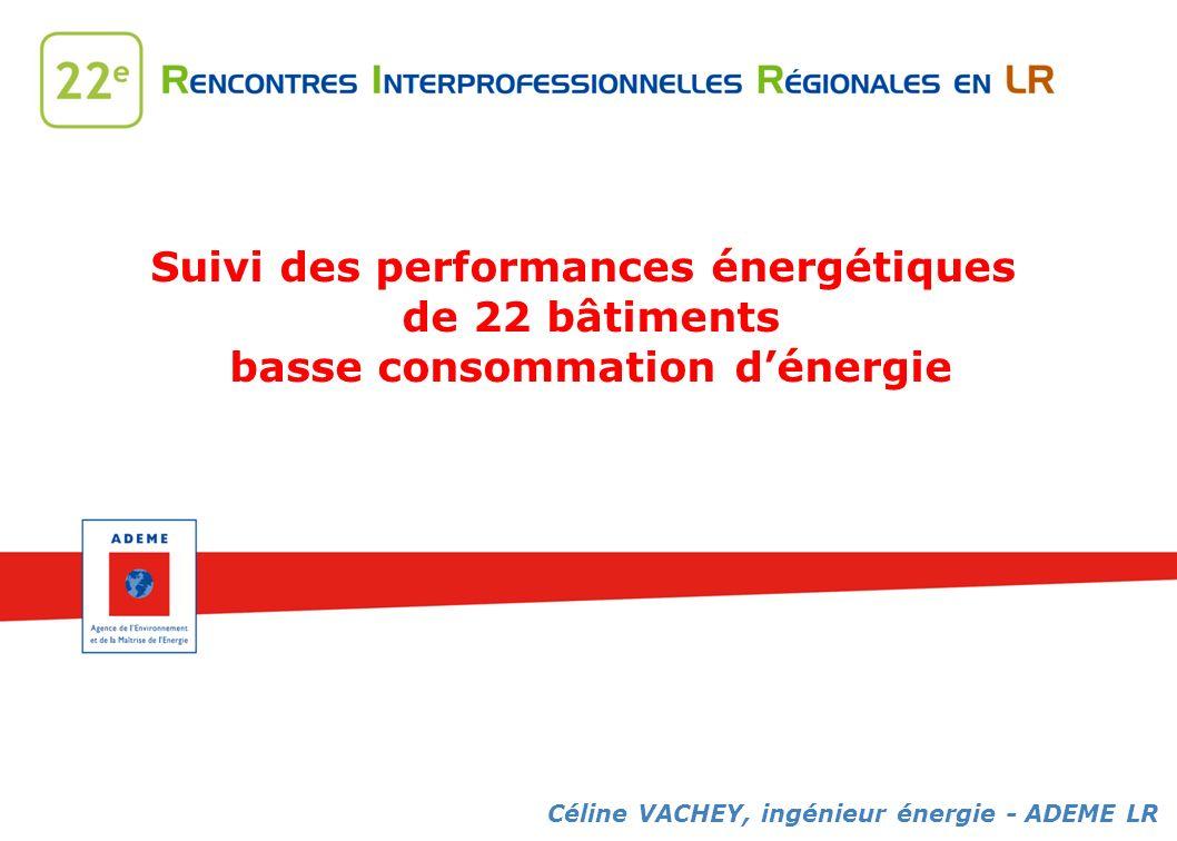 Suivi des performances énergétiques basse consommation d'énergie