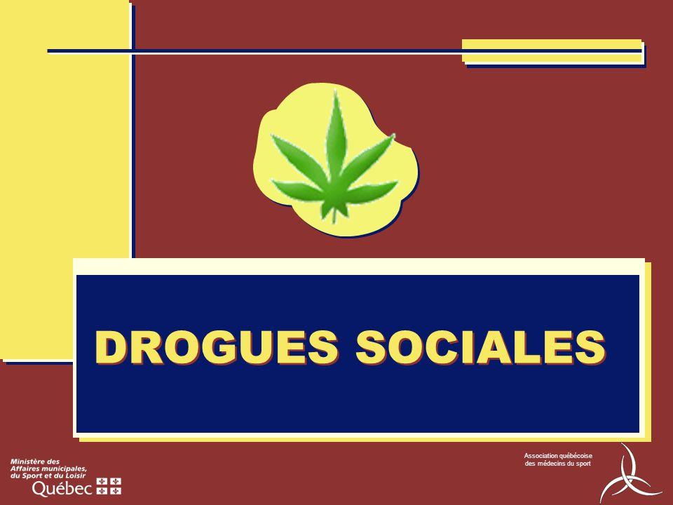 DROGUES SOCIALES Drogue : toute substance autre que des aliments que l'on absorbe pour modifier la façon dont le corps et l'esprit fonctionnent.
