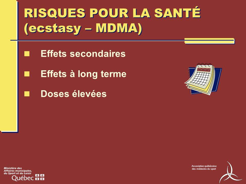 RISQUES POUR LA SANTÉ (ecstasy – MDMA)