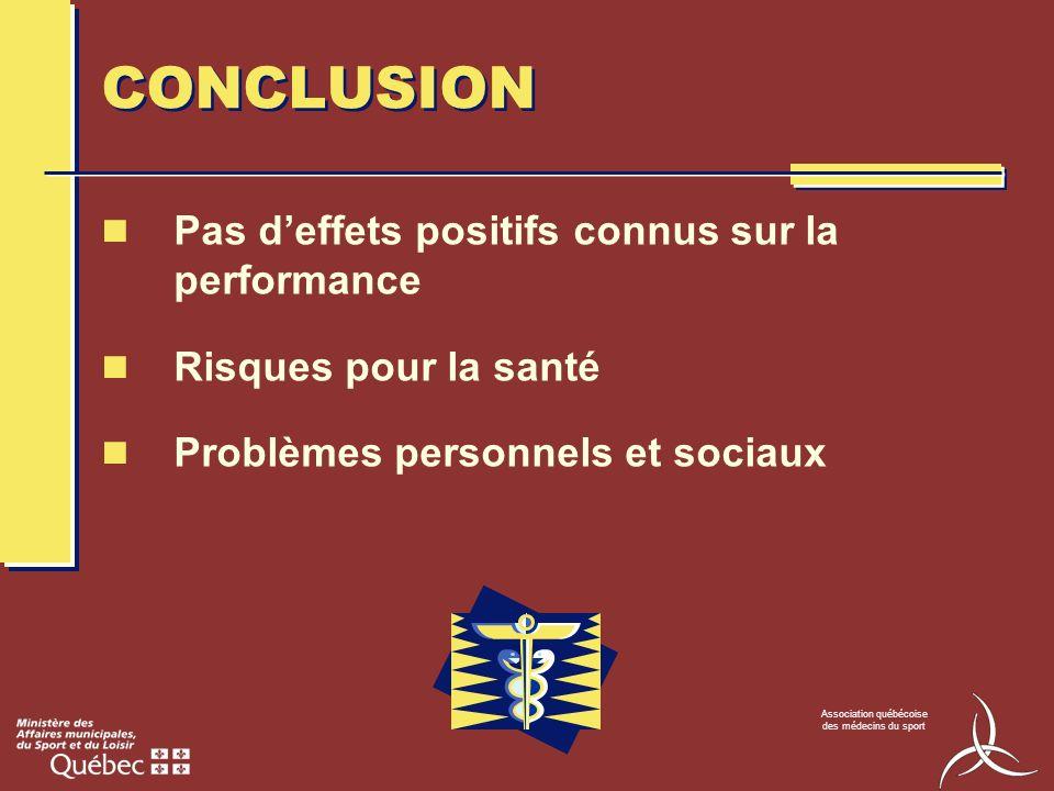 CONCLUSION Pas d'effets positifs connus sur la performance