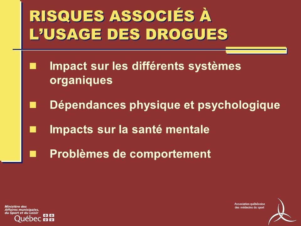 RISQUES ASSOCIÉS À L'USAGE DES DROGUES
