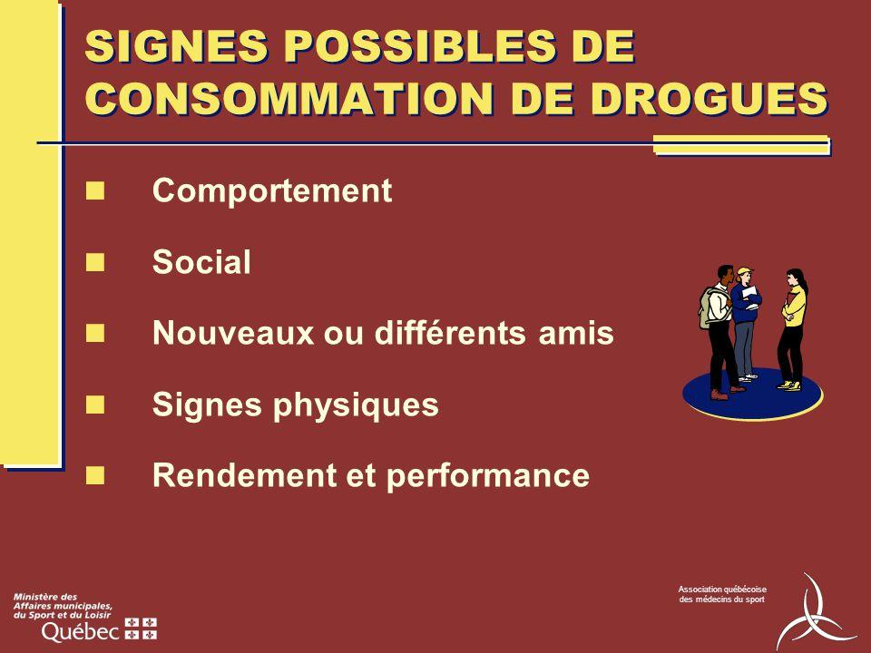 SIGNES POSSIBLES DE CONSOMMATION DE DROGUES