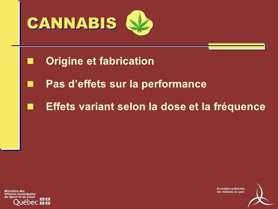 CANNABIS Origine et fabrication Pas d'effets sur la performance