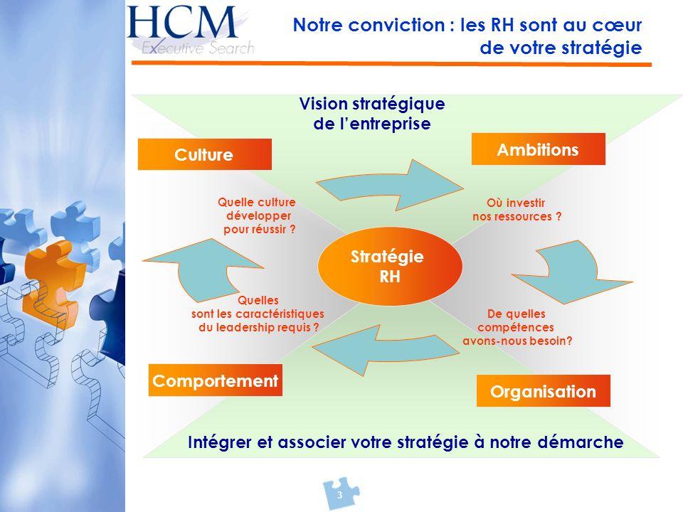 Notre conviction : les RH sont au cœur de votre stratégie
