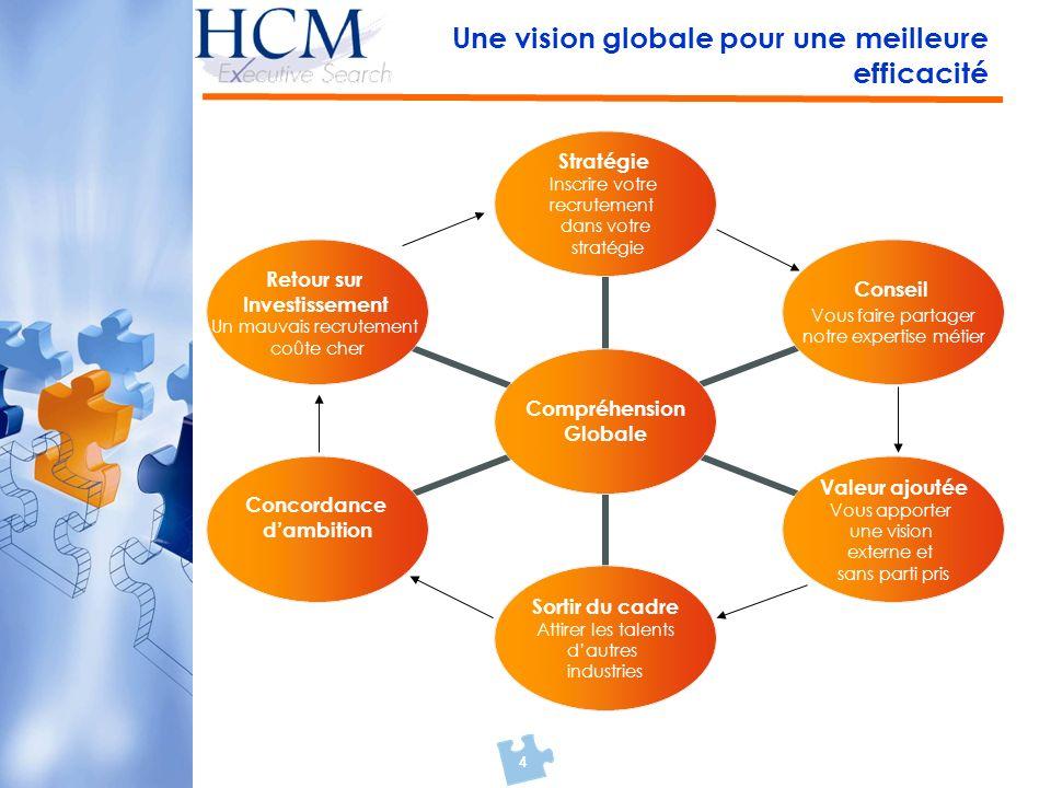 Une vision globale pour une meilleure efficacité