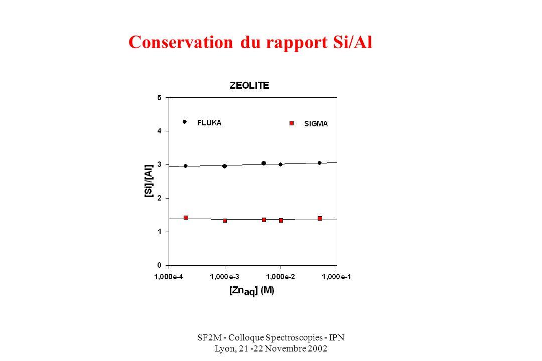 Conservation du rapport Si/Al