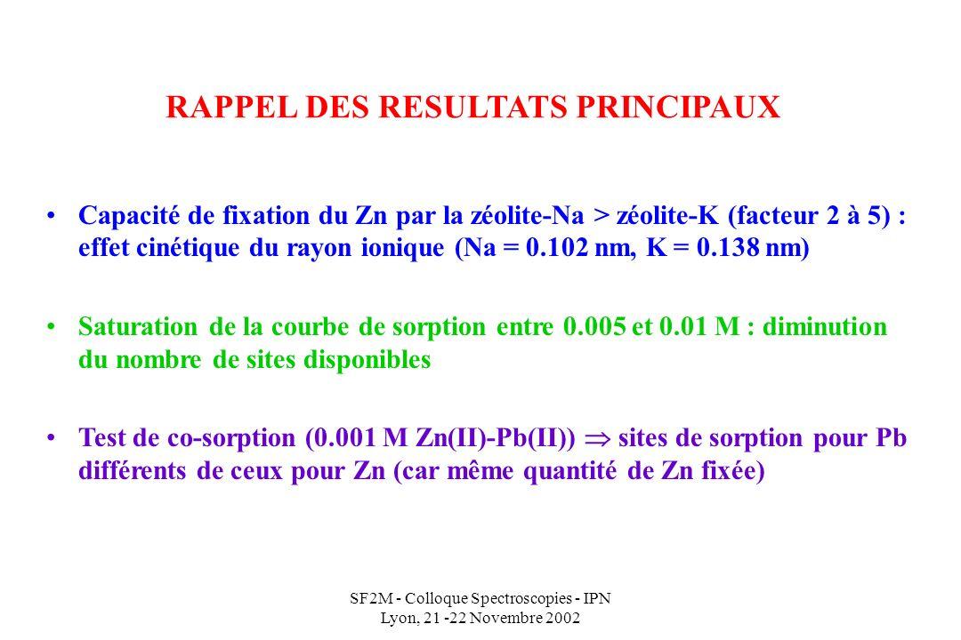 RAPPEL DES RESULTATS PRINCIPAUX