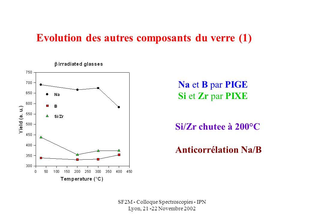 Evolution des autres composants du verre (1)