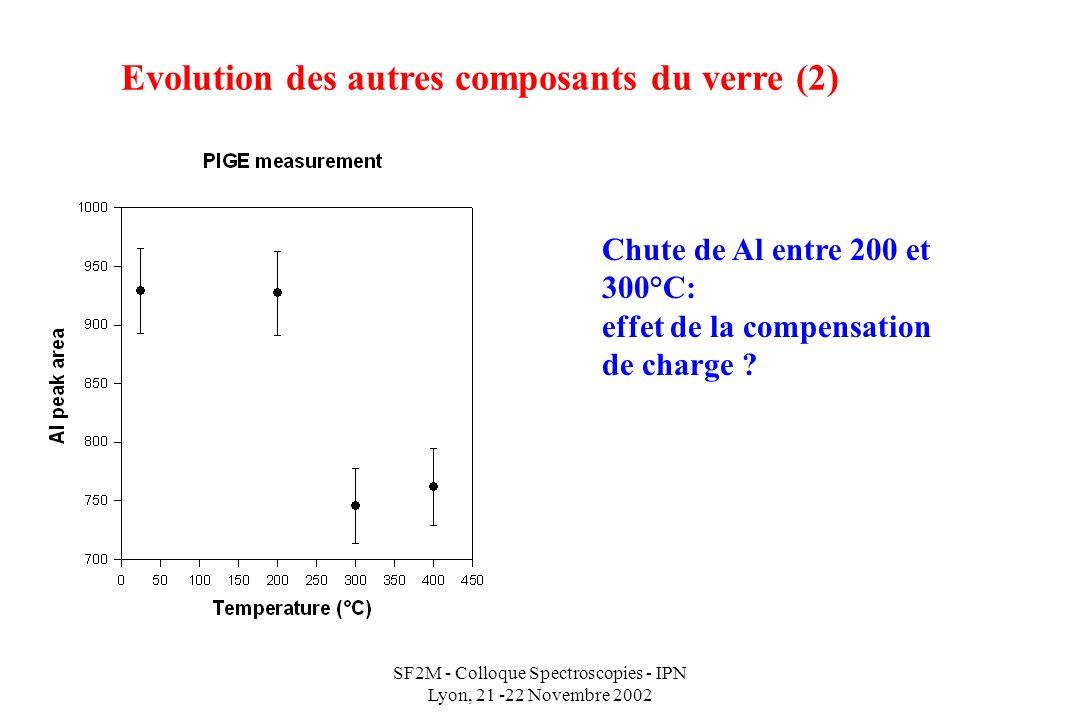 Evolution des autres composants du verre (2)