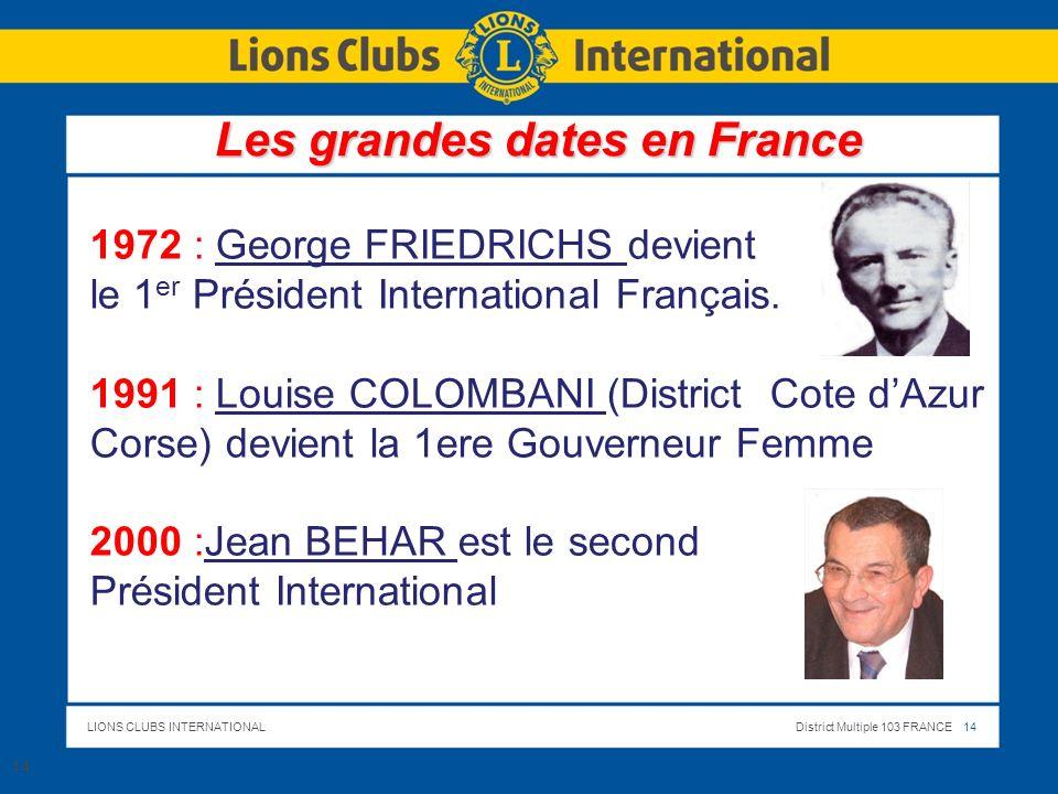 Les grandes dates en France