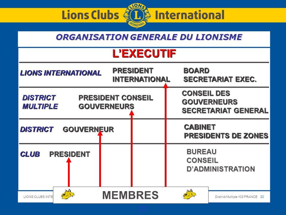 L'EXECUTIF MEMBRES ORGANISATION GENERALE DU LIONISME PRESIDENT