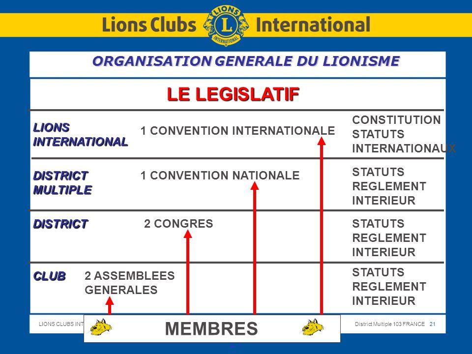 LE LEGISLATIF MEMBRES ORGANISATION GENERALE DU LIONISME CONSTITUTION