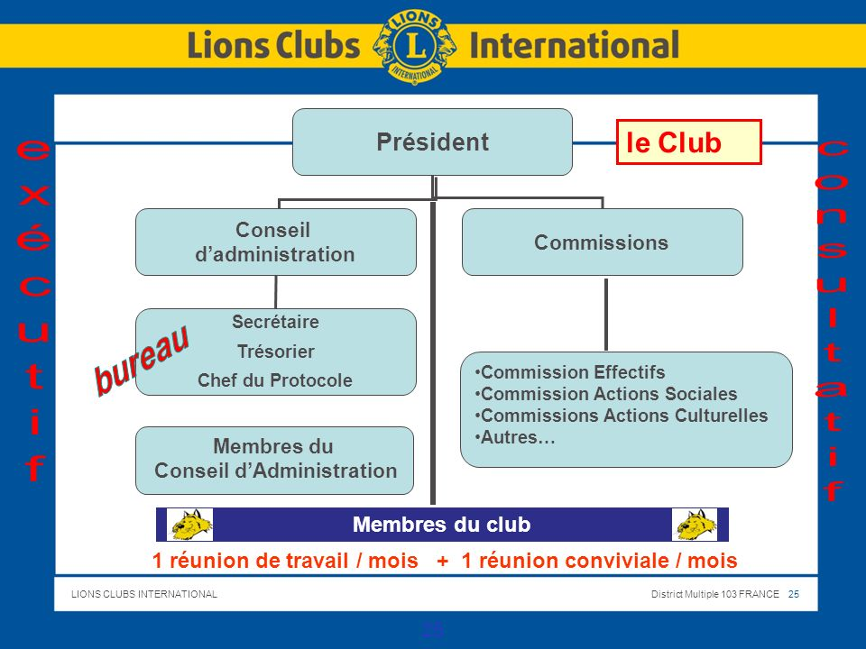 exécutif consultatif le Club bureau Président Membres du club
