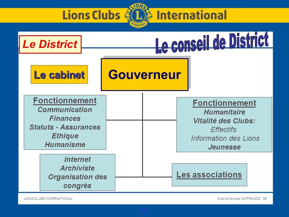 Gouverneur Le District Le cabinet Le conseil de District
