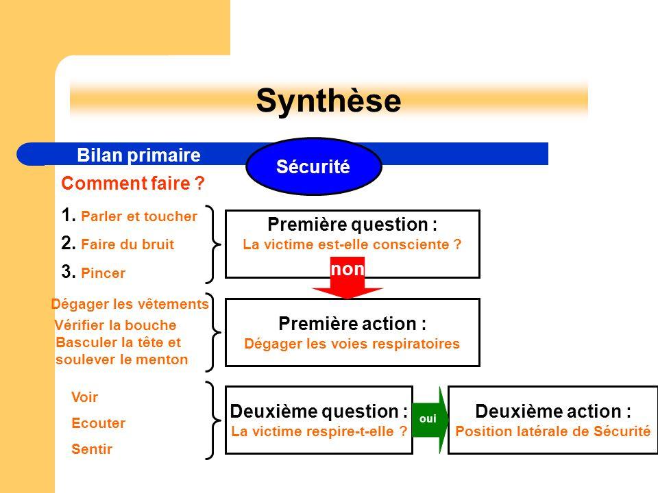 Synthèse Bilan primaire Sécurité Comment faire 1. Parler et toucher