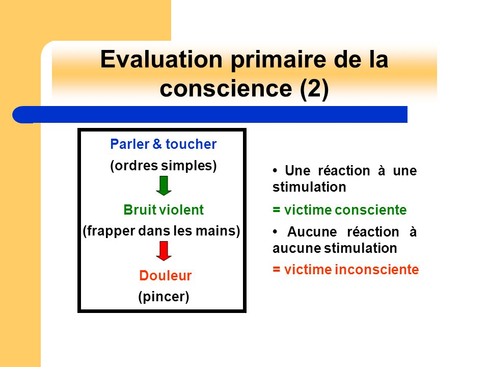 Evaluation primaire de la conscience (2) (frapper dans les mains)