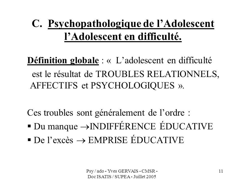 C. Psychopathologique de l'Adolescent l'Adolescent en difficulté.