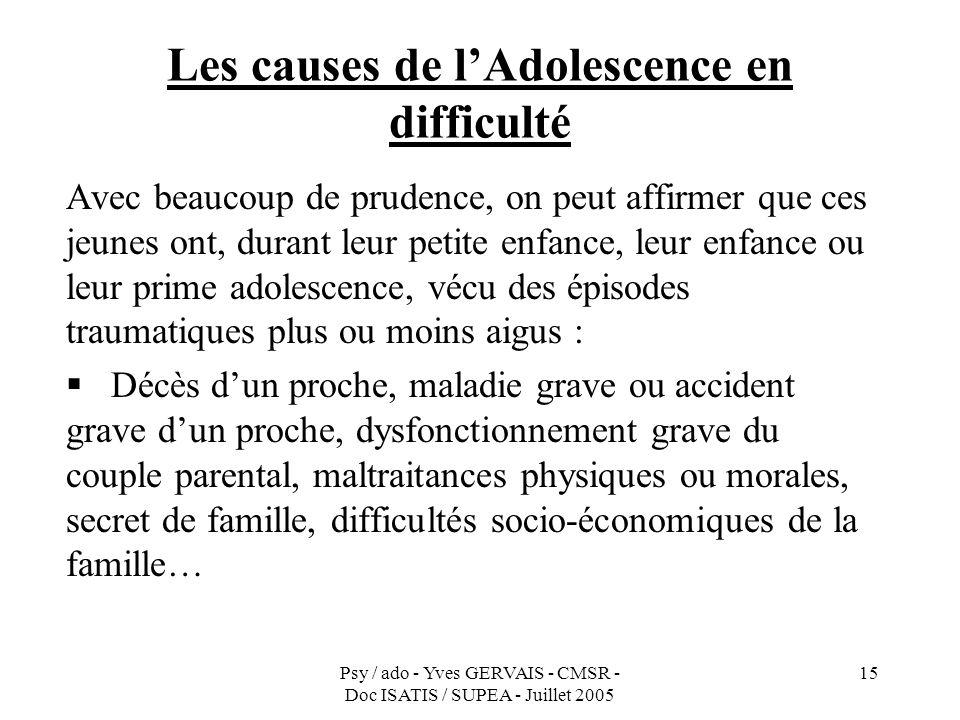 Les causes de l'Adolescence en difficulté