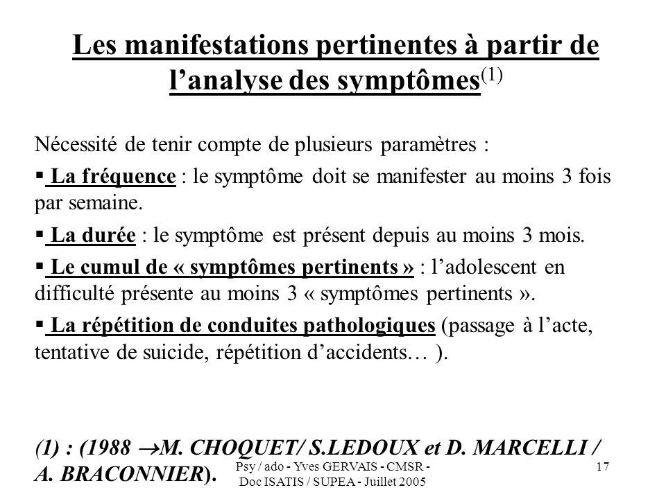 Les manifestations pertinentes à partir de l'analyse des symptômes(1)