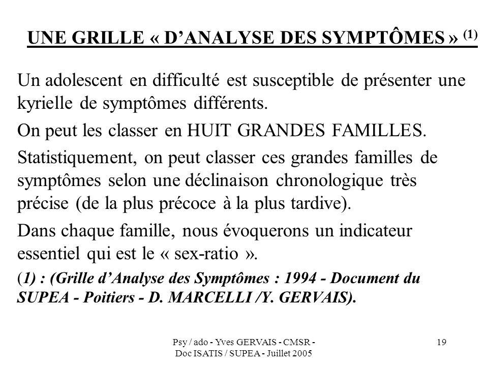 UNE GRILLE « D'ANALYSE DES SYMPTÔMES » (1)