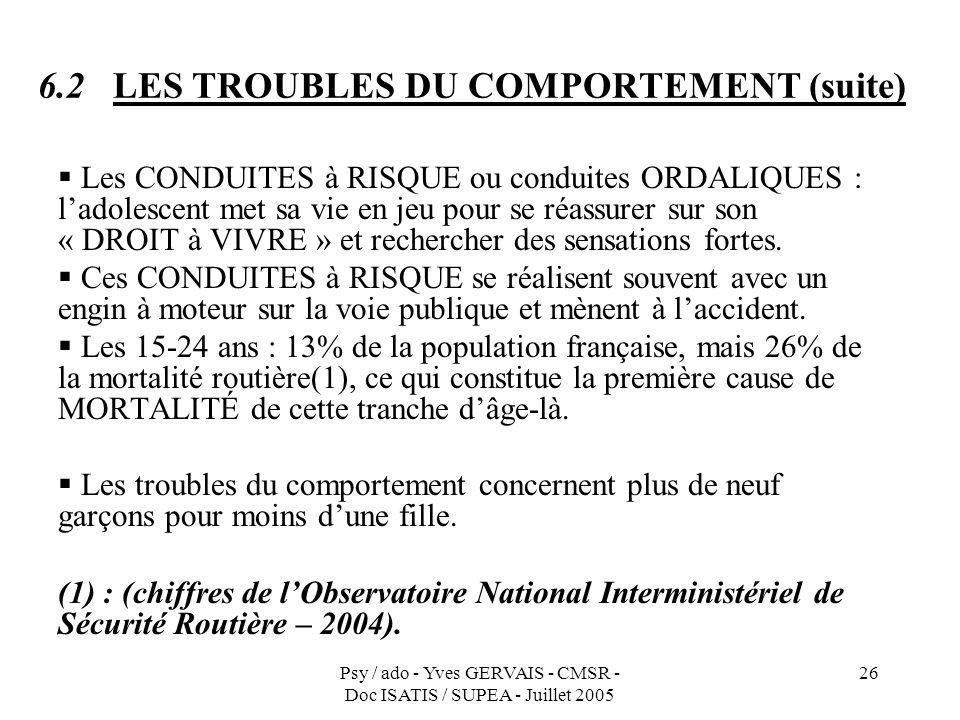 6.2 LES TROUBLES DU COMPORTEMENT (suite)