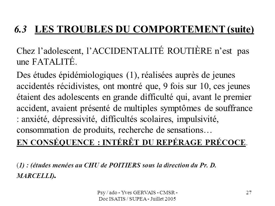 6.3 LES TROUBLES DU COMPORTEMENT (suite)