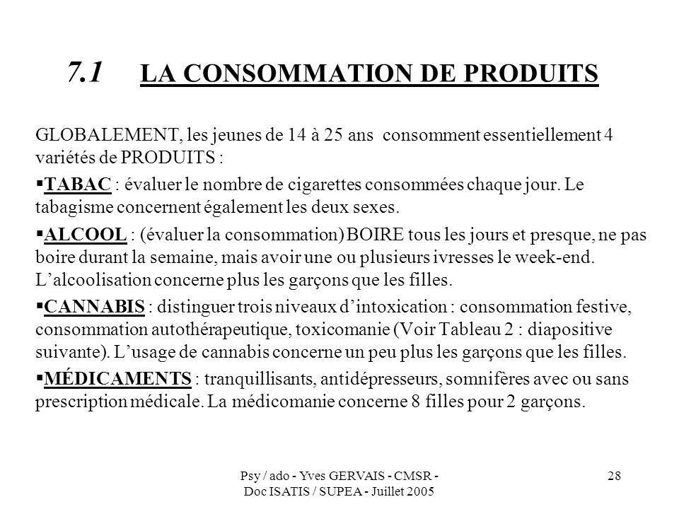 7.1 LA CONSOMMATION DE PRODUITS