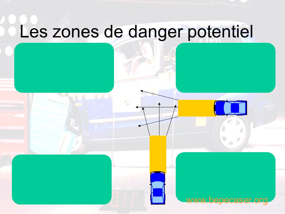 Les zones de danger potentiel
