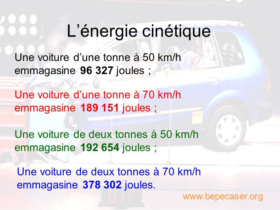 L'énergie cinétique Une voiture d'une tonne à 50 km/h emmagasine 96 327 joules ; Une voiture d'une tonne à 70 km/h emmagasine 189 151 joules ;