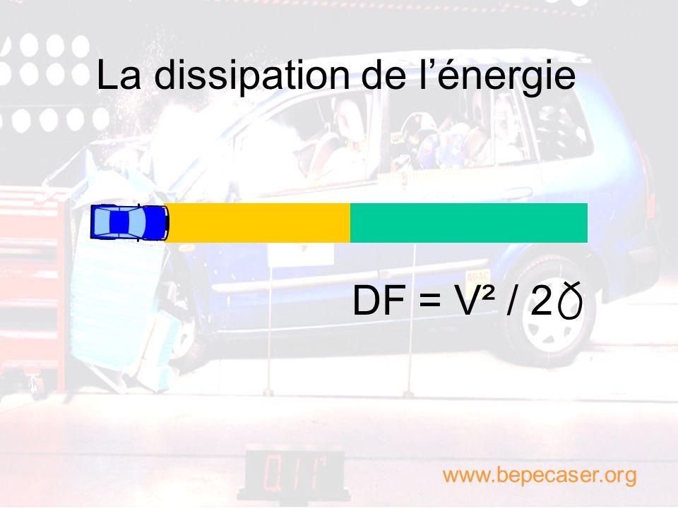 La dissipation de l'énergie