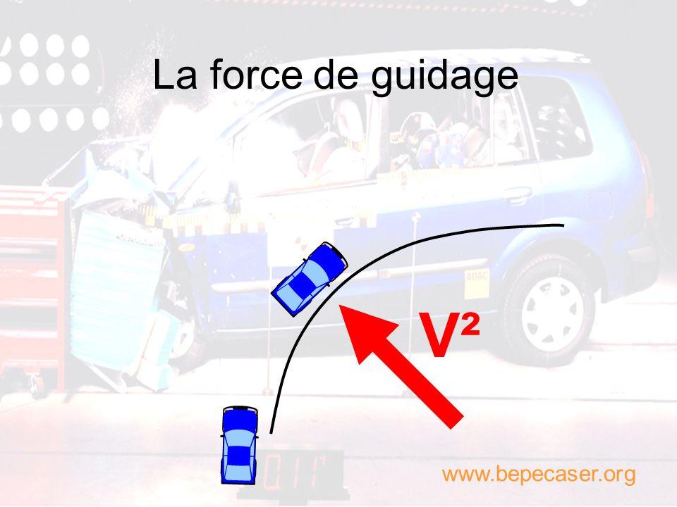 La force de guidage V² www.bepecaser.org