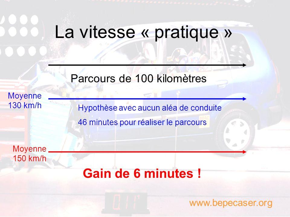 La vitesse « pratique » Gain de 6 minutes ! Parcours de 100 kilomètres