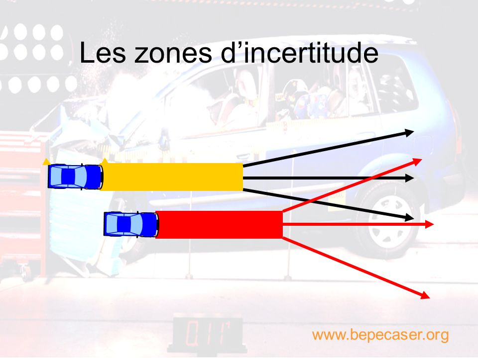 Les zones d'incertitude