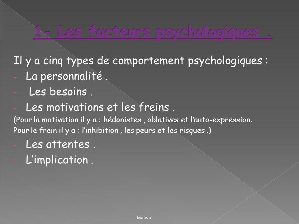 1- Les facteurs psychologiques .