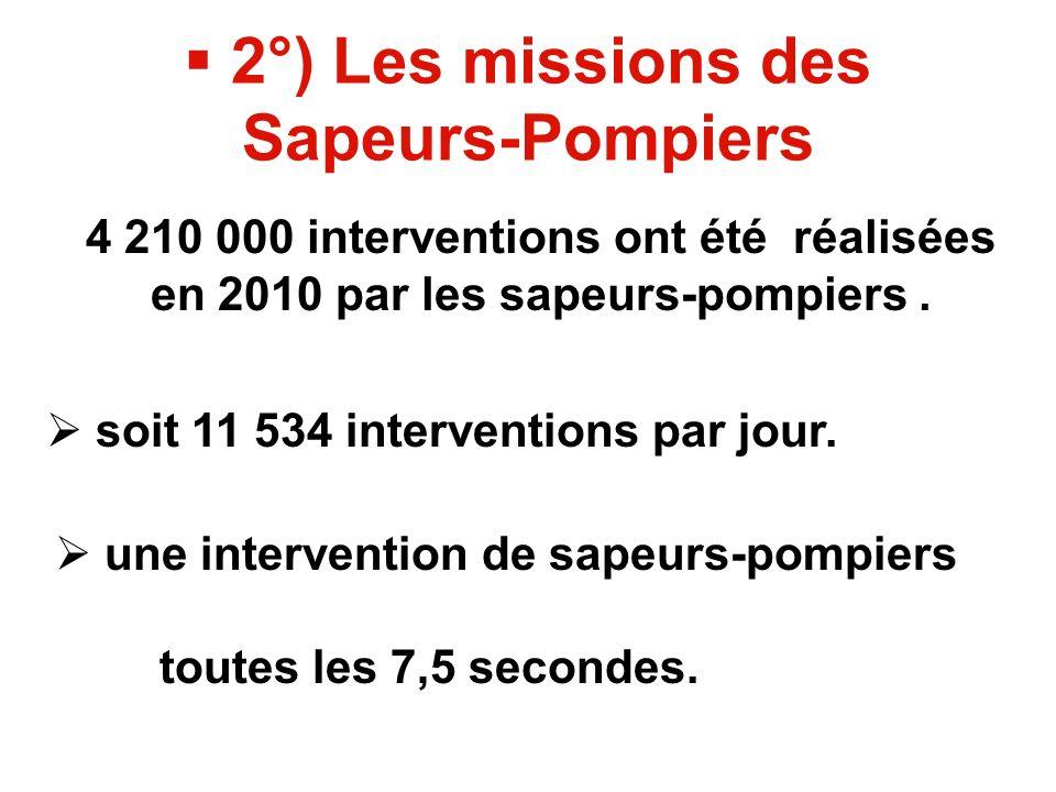 2°) Les missions des Sapeurs-Pompiers