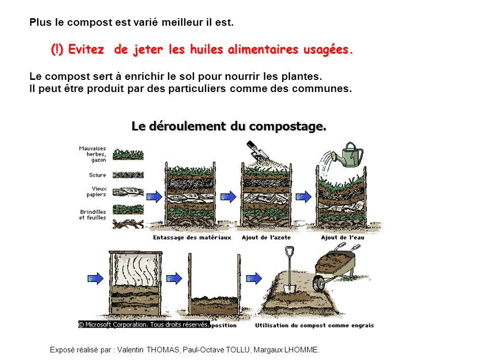 Le déroulement du compostage.