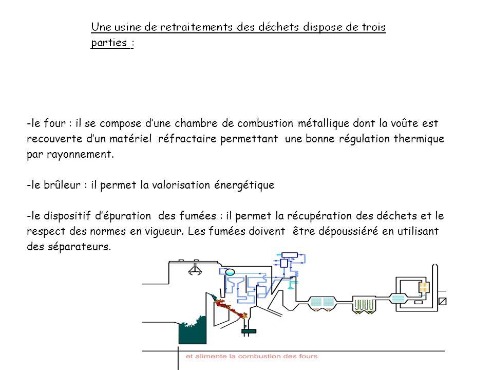 -le four : il se compose d'une chambre de combustion métallique dont la voûte est recouverte d'un matériel réfractaire permettant une bonne régulation thermique par rayonnement.