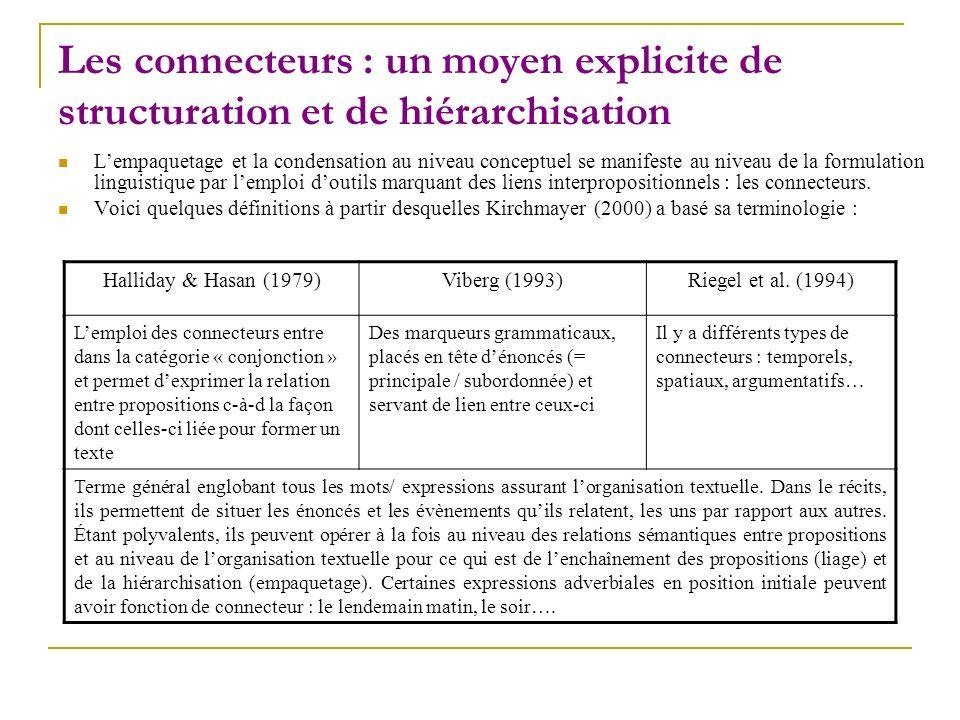Les connecteurs : un moyen explicite de structuration et de hiérarchisation