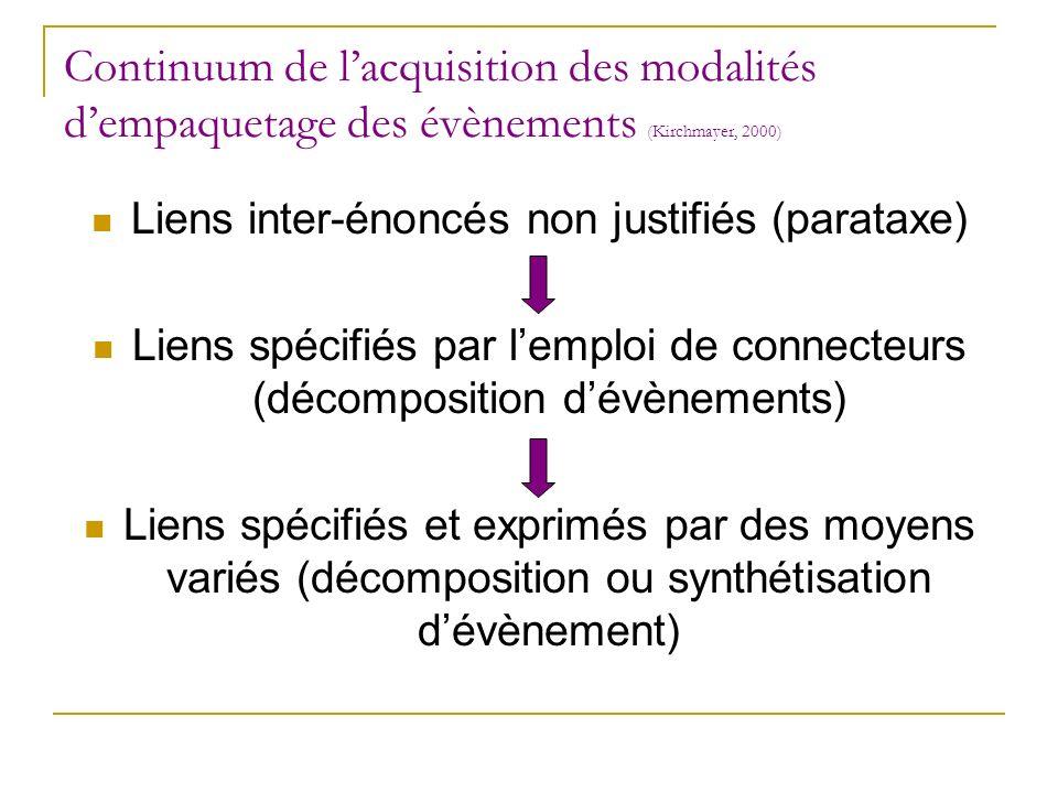 Liens inter-énoncés non justifiés (parataxe)