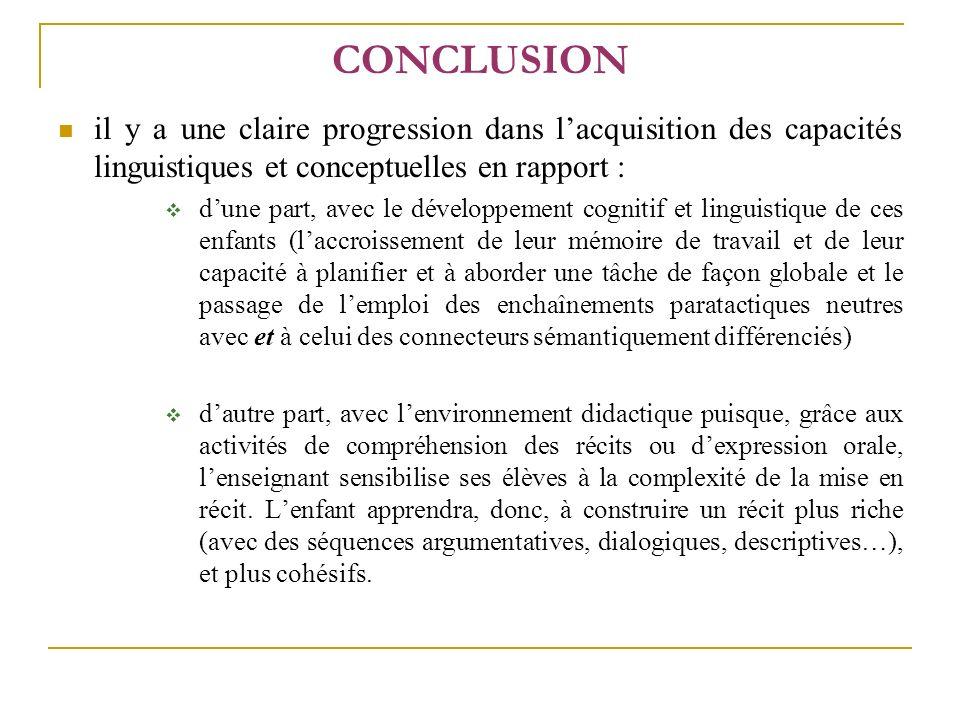 CONCLUSION il y a une claire progression dans l'acquisition des capacités linguistiques et conceptuelles en rapport :
