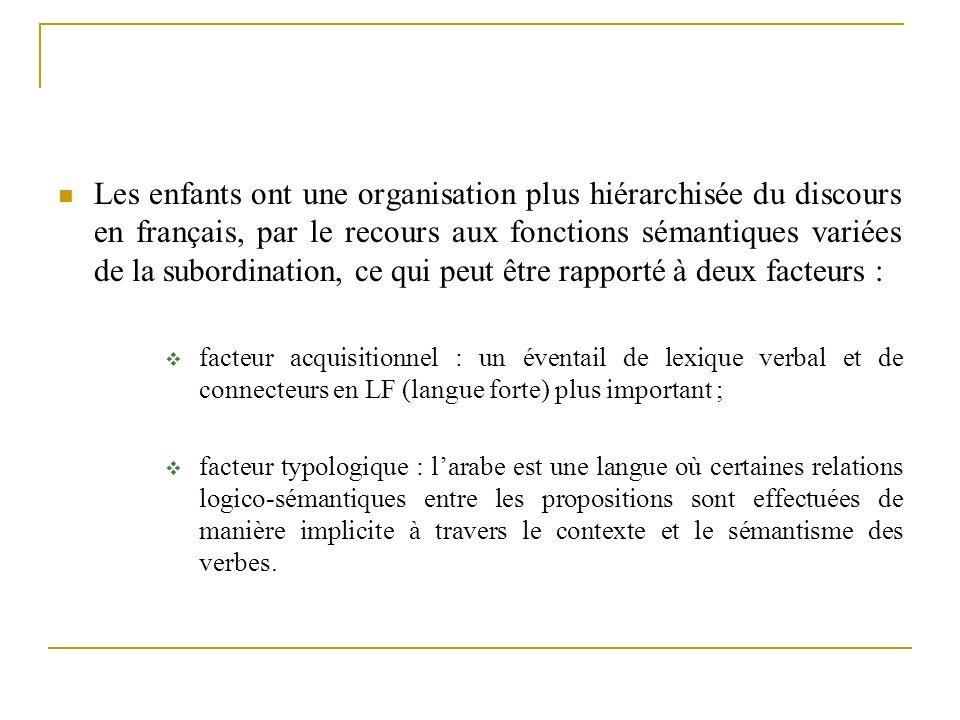 Les enfants ont une organisation plus hiérarchisée du discours en français, par le recours aux fonctions sémantiques variées de la subordination, ce qui peut être rapporté à deux facteurs :