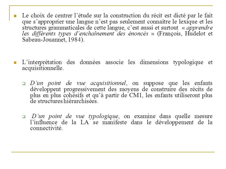 Le choix de centrer l'étude sur la construction du récit est dicté par le fait que s'approprier une langue n'est pas seulement connaître le lexique et les structures grammaticales de cette langue, c'est aussi et surtout « apprendre les différents types d'enchaînement des énoncés » (François, Hudelot et Sabeau-Jouannet, 1984).