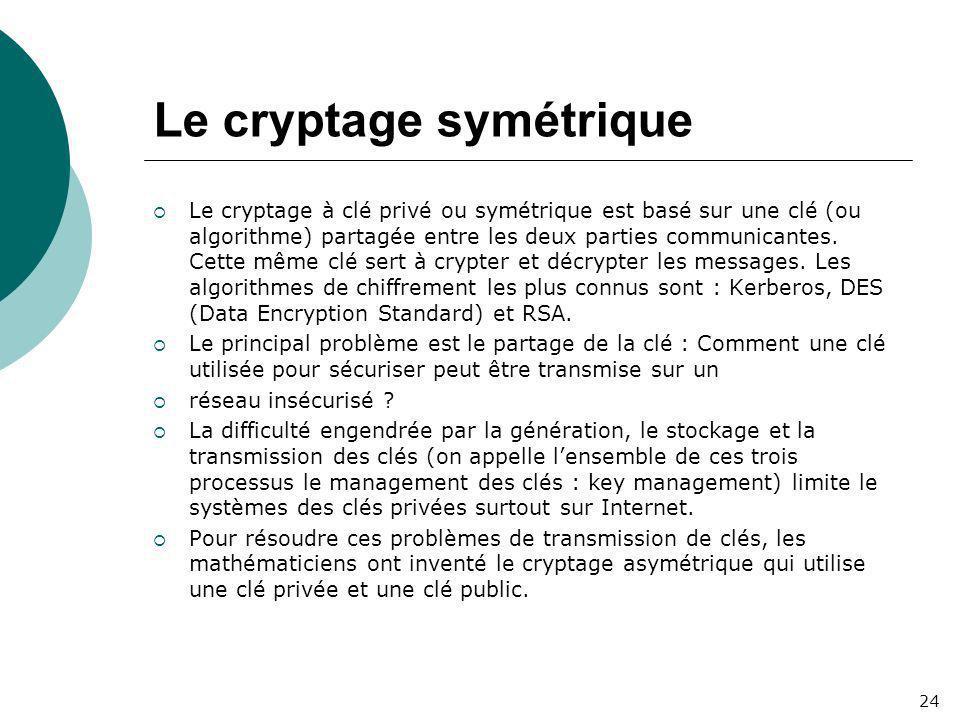 Le cryptage symétrique