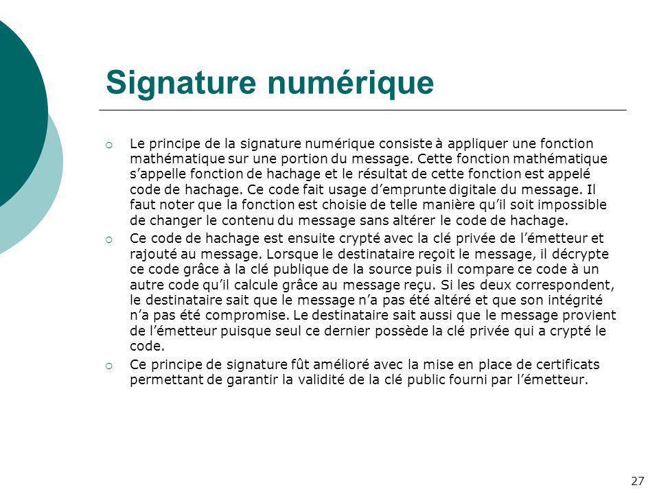 Signature numérique