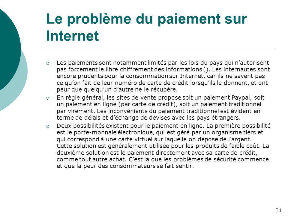 Le problème du paiement sur Internet