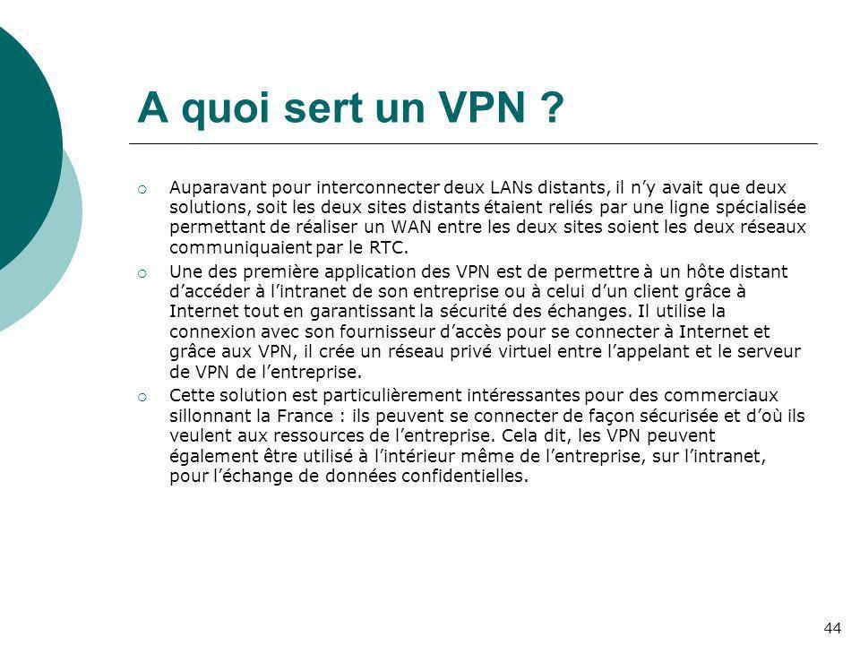 A quoi sert un VPN
