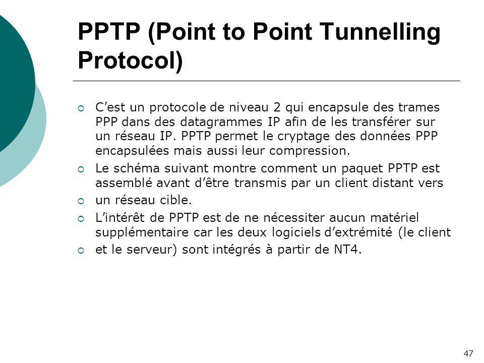 PPTP (Point to Point Tunnelling Protocol)