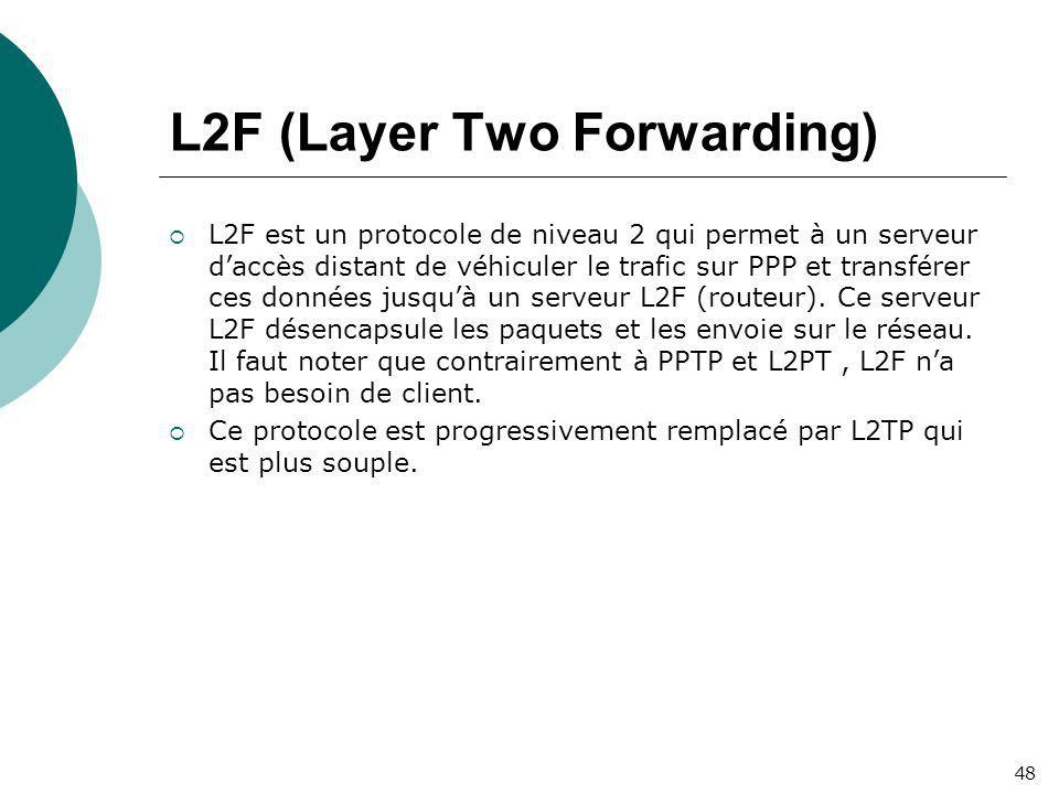 L2F (Layer Two Forwarding)